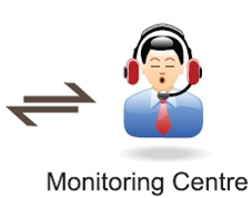24/7 monitoring centre